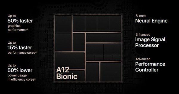 iPhone XS mạnh mẽ với chip A12 Bionic